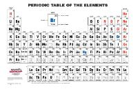 Periodic Tables, 46 X 60 In. - 470165-526